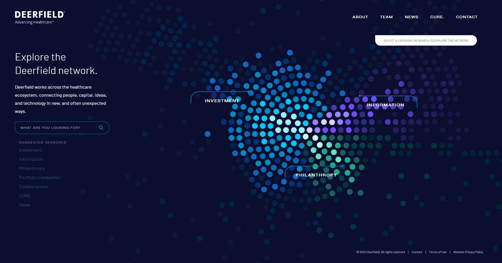 HTML5 Canvas Content Visualization